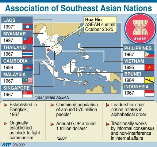 Asian nation southeast