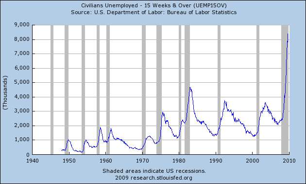 us-unemployment