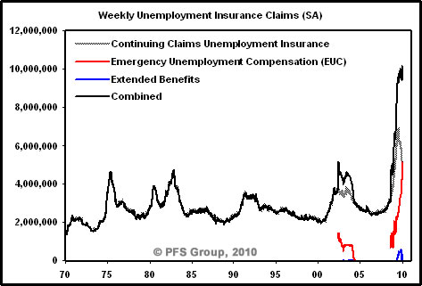 02-weekly-unemployment-insurance-claims