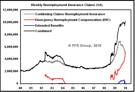 03-weekly-unemployment-insurance-claims