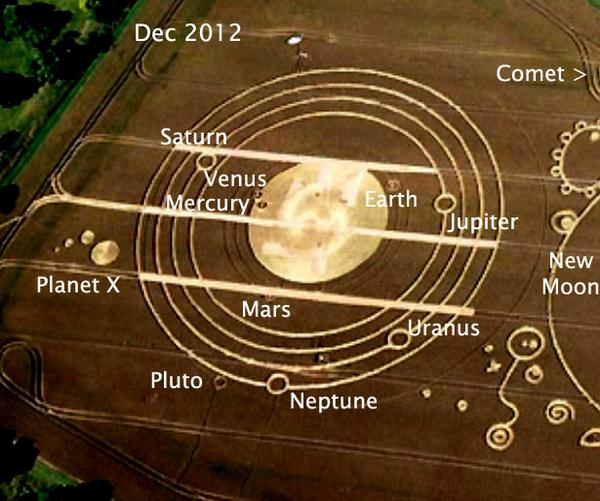Nemesis, Nibiru, Planet X, Tyche, Hercolubus Admitted by Scientists