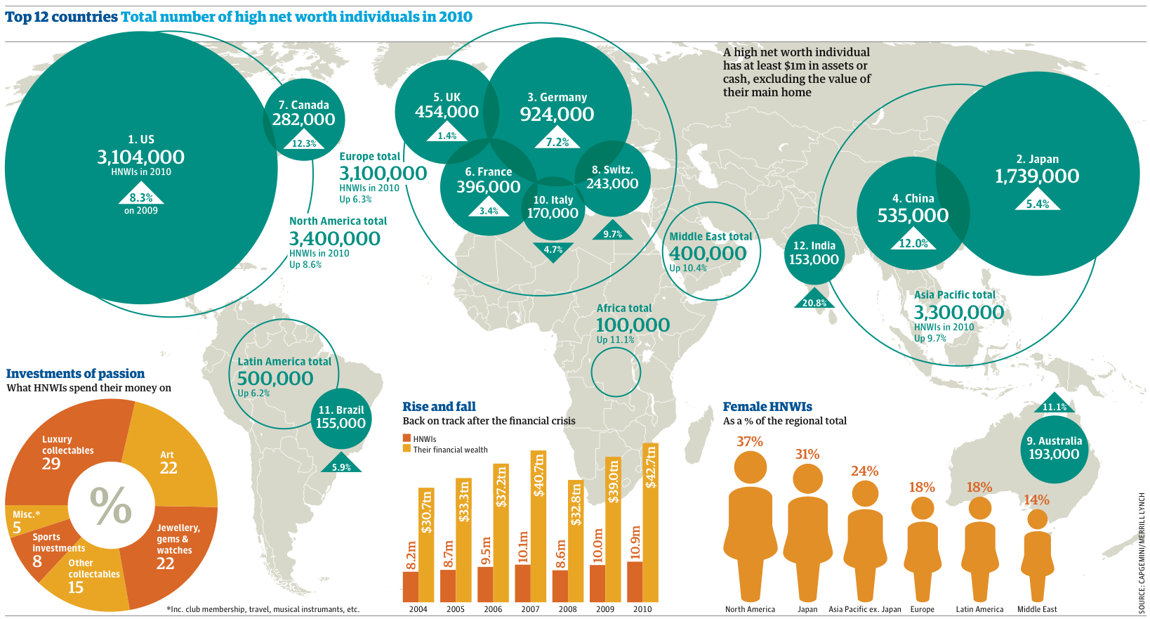 World-Wealth-Report.png