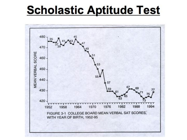 scholastic aptitude test In 1930 aamc first sponsored an objective test for applicants to medical school (called the scholastic aptitude test for medical school until 1946).