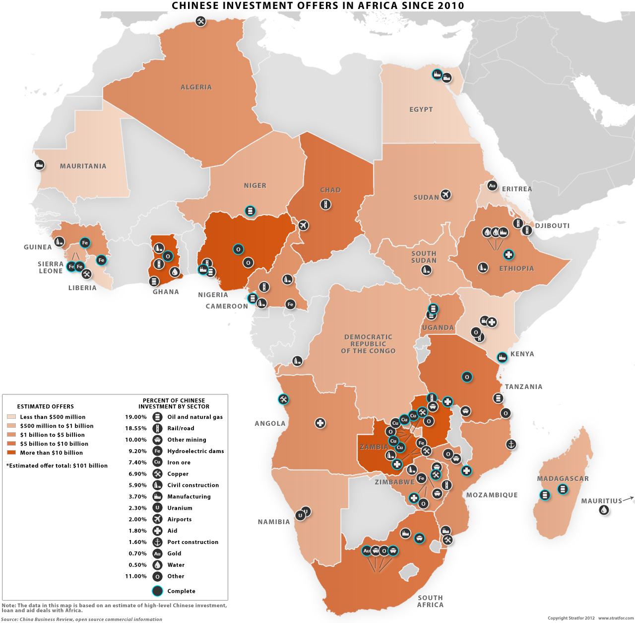 Chinese Investment in Africa since 2010