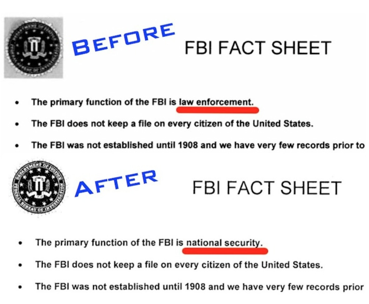 The FBI Admits its Primary Focus is NOT Law Enforcement