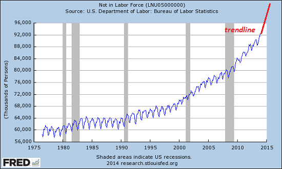 not-in-labor-force1-14