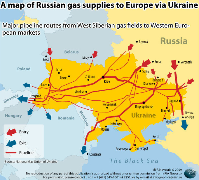 A map of Russian gas supplies to Europe via Ukraine