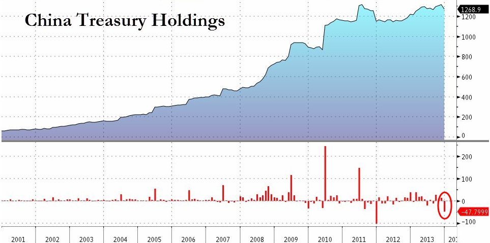 China Treasury Holdings