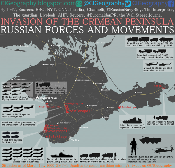 Russian Invasion so far_1_0