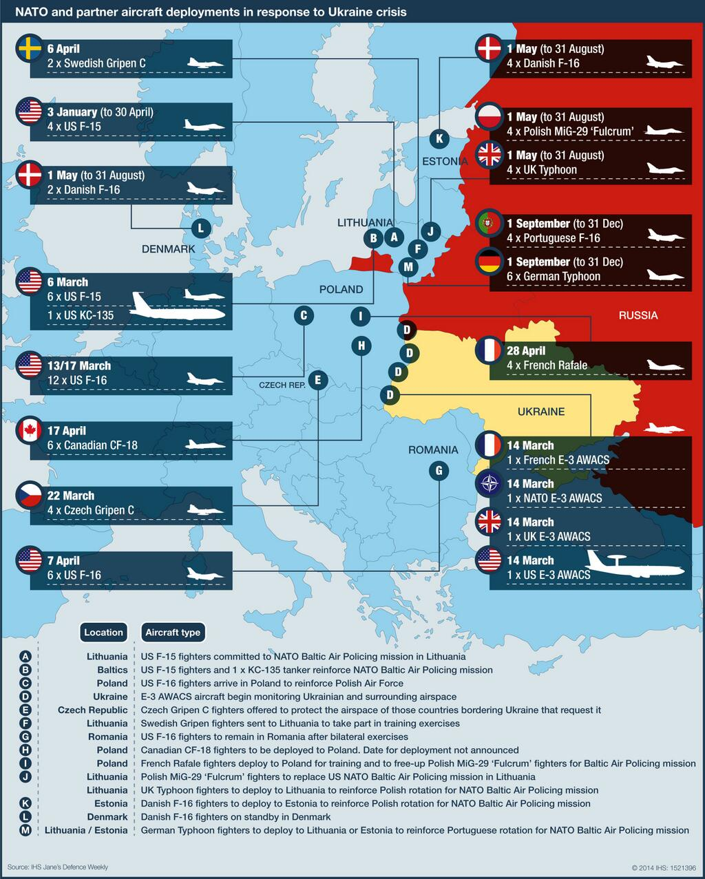 All NATO Aircraft Deployments In Response To The Ukraine Crisis