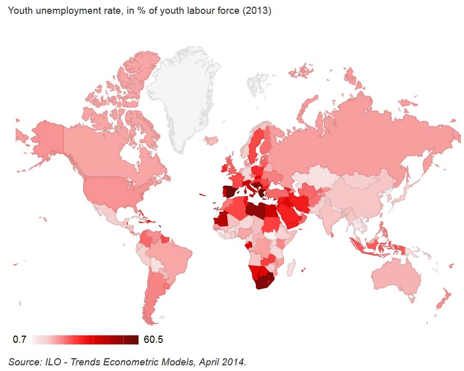 Youth Unemployment Global