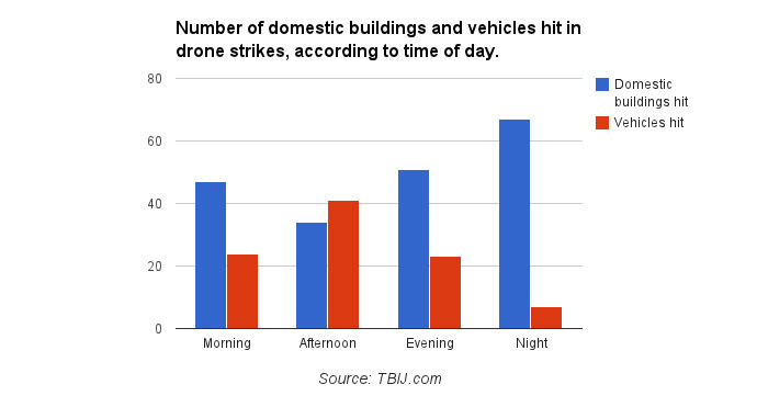 domestics-and-vehicles-hit-time-of-day1