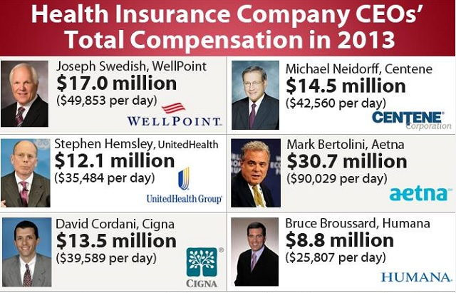 Health-insurance-CEO-compensation
