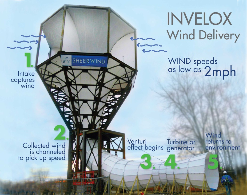 Sheerwind wind turbine