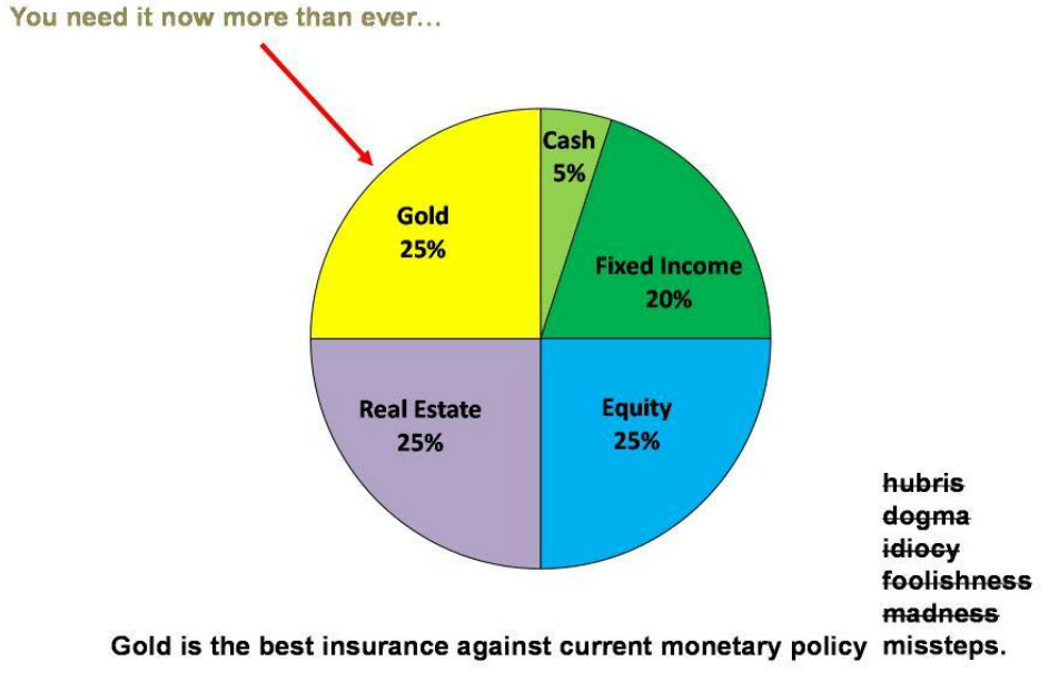 Gold is the best insurance....