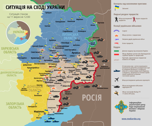 Ukraine situation