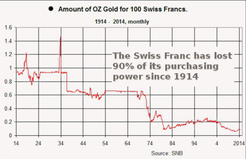 CHF Purchasing Power_fmt