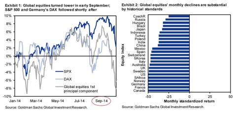 GS chart 1 and 2