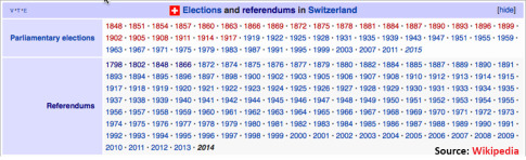 Swiss Votes_fmt