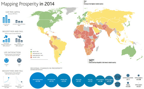 Mapping Prosperity 2014