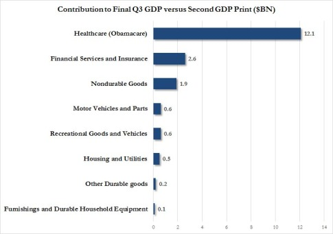 Final Q3 GDP contribution_1