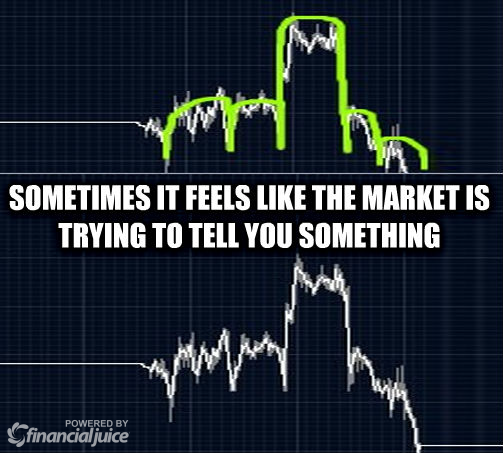 Market message