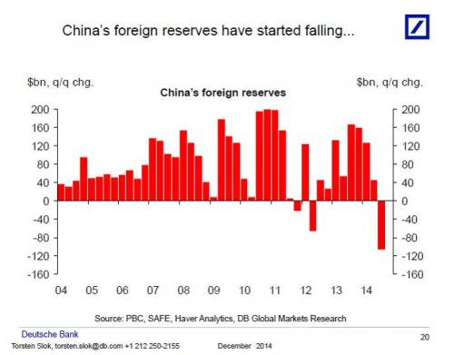 china foreign reserves_0