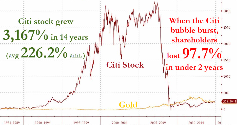 gold-bubble