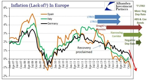 ABOOK-Jan-2015-Europeflation