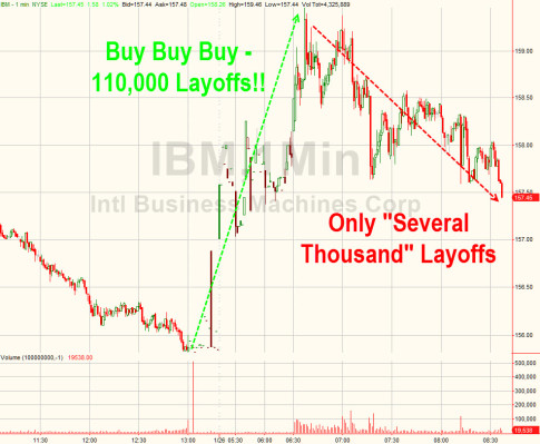 IBM-Layoffs