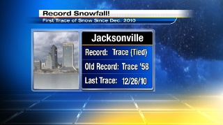 Jacksonville-Snowfall-Record-9Jan2015