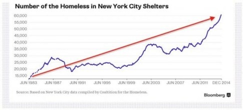 Homeless_NYC
