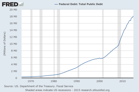 Presentation-National-Debt