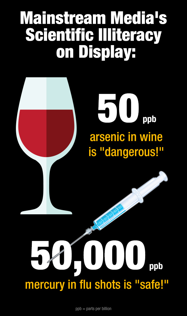 arsenic-wine-mercury-vaccine