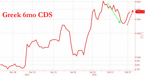 greece-cds