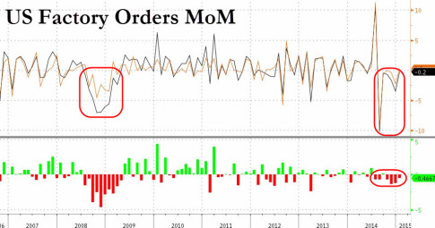 us-factory-orders