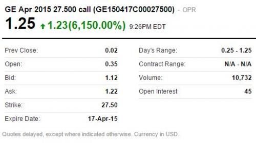 GE-Call-Option_0