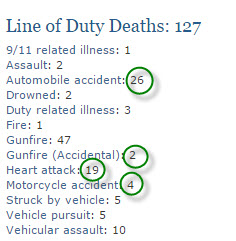 Police-line-duty-deaths-2014