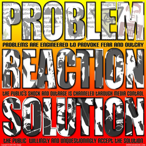 problem-reaction-solution