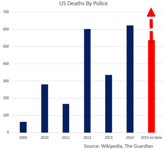 US-Death-By-Police