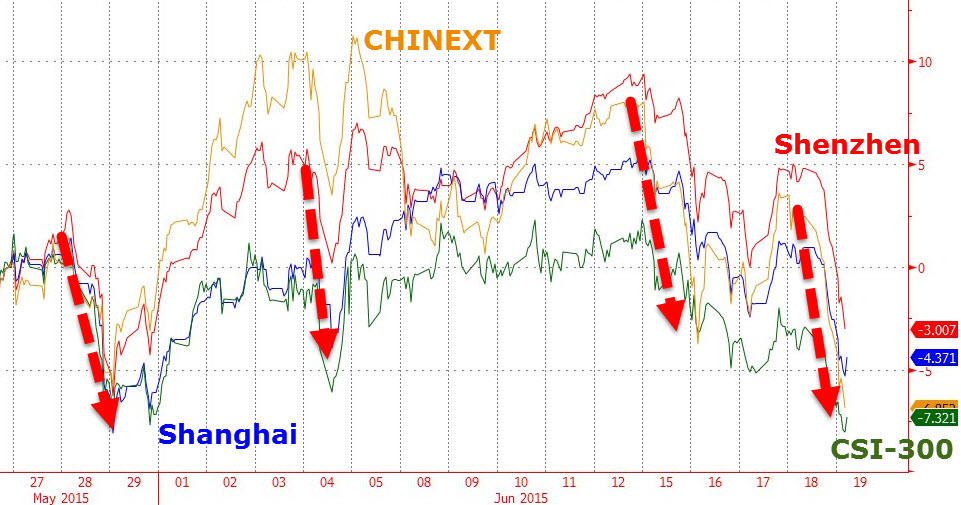 china-stock-market