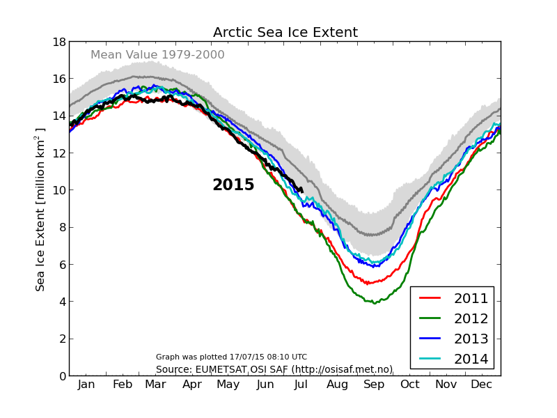 Arctic-Sea-Ice-July2015