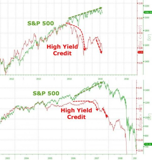 Bonus-Chart-Zero-Hedge