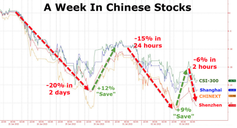 WeekInChinaStocks