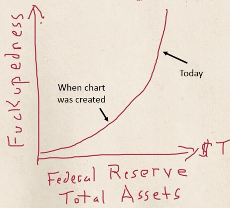 Federal-Reserve-progress