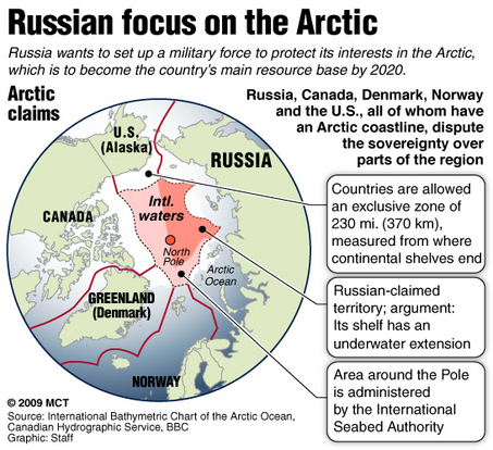Russia's Latest Land Grab Attempt In The Arctic