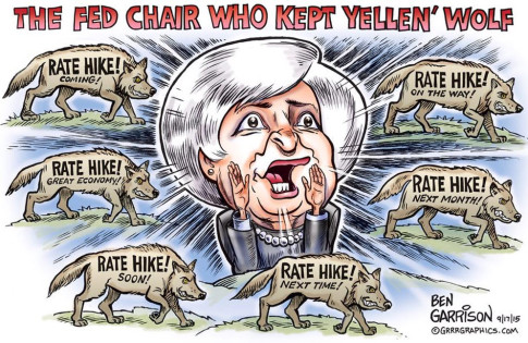Federal-Reserve-Policy