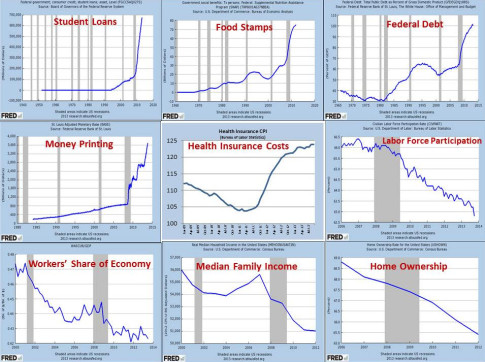 Obama Recovery In Just 9 Charts