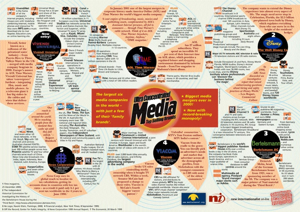 an analysis of influences of mass media in sport