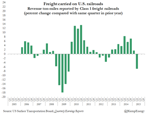 US RAILROAD FREIGHT VOLS (2)